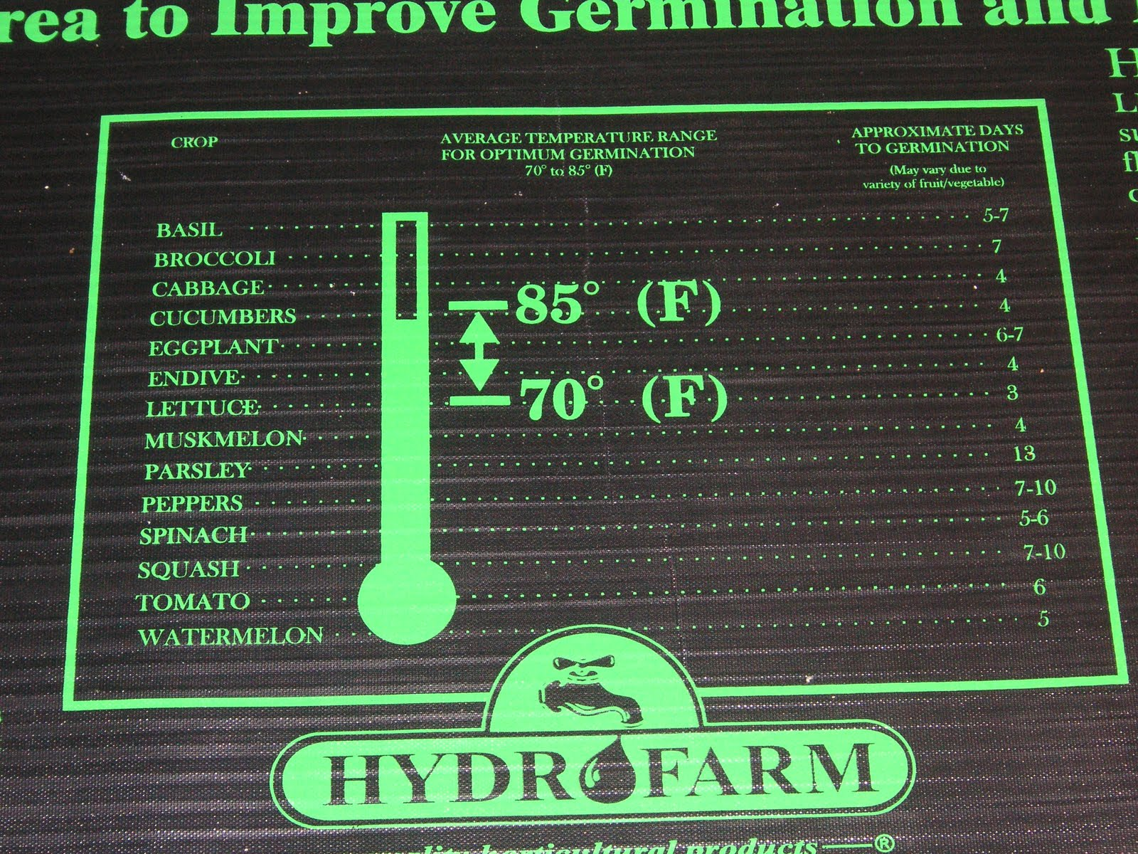 When The Greenhouse Is Cold In Spring Mat Will Warm Root Zone Of Plants About 10 20f Warmer Than Air Around It